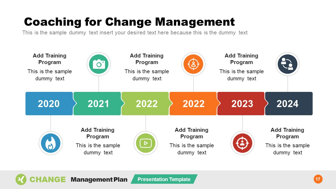 Timeline Template of Coaching for Change