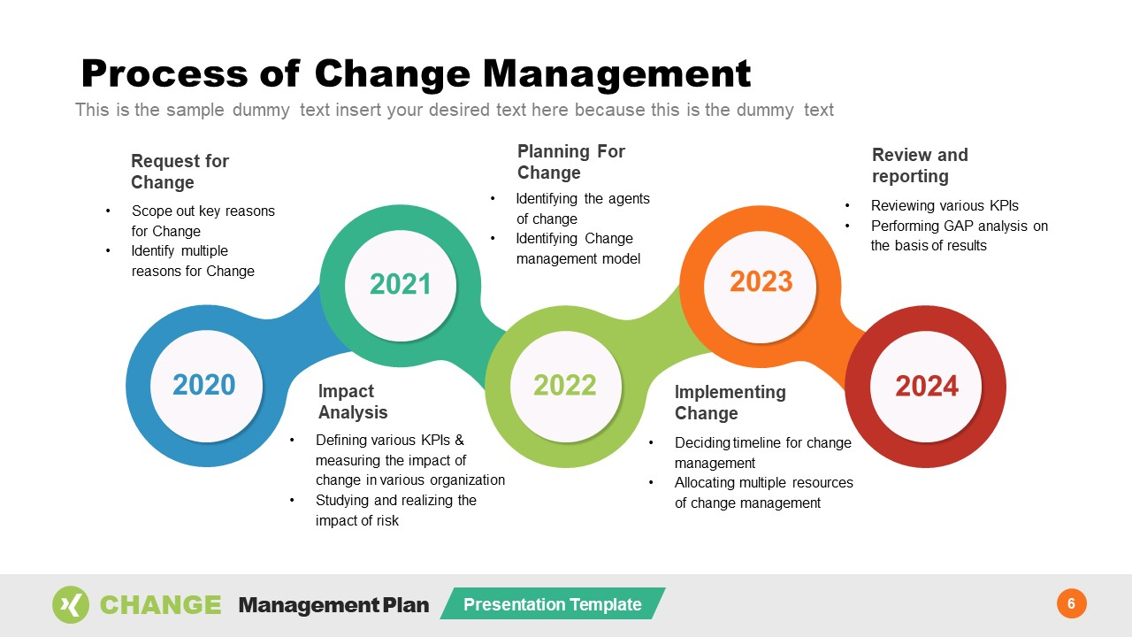 Curved Timeline Template for Organizational Processes