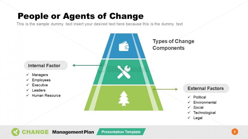 Pyramid Diagram for Change Template