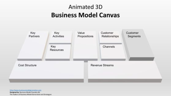 PPT Customer Segmentation Canvas Model