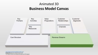 Business Model Canvas Animated Block