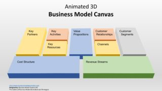 Layout of Canvas for Business Model