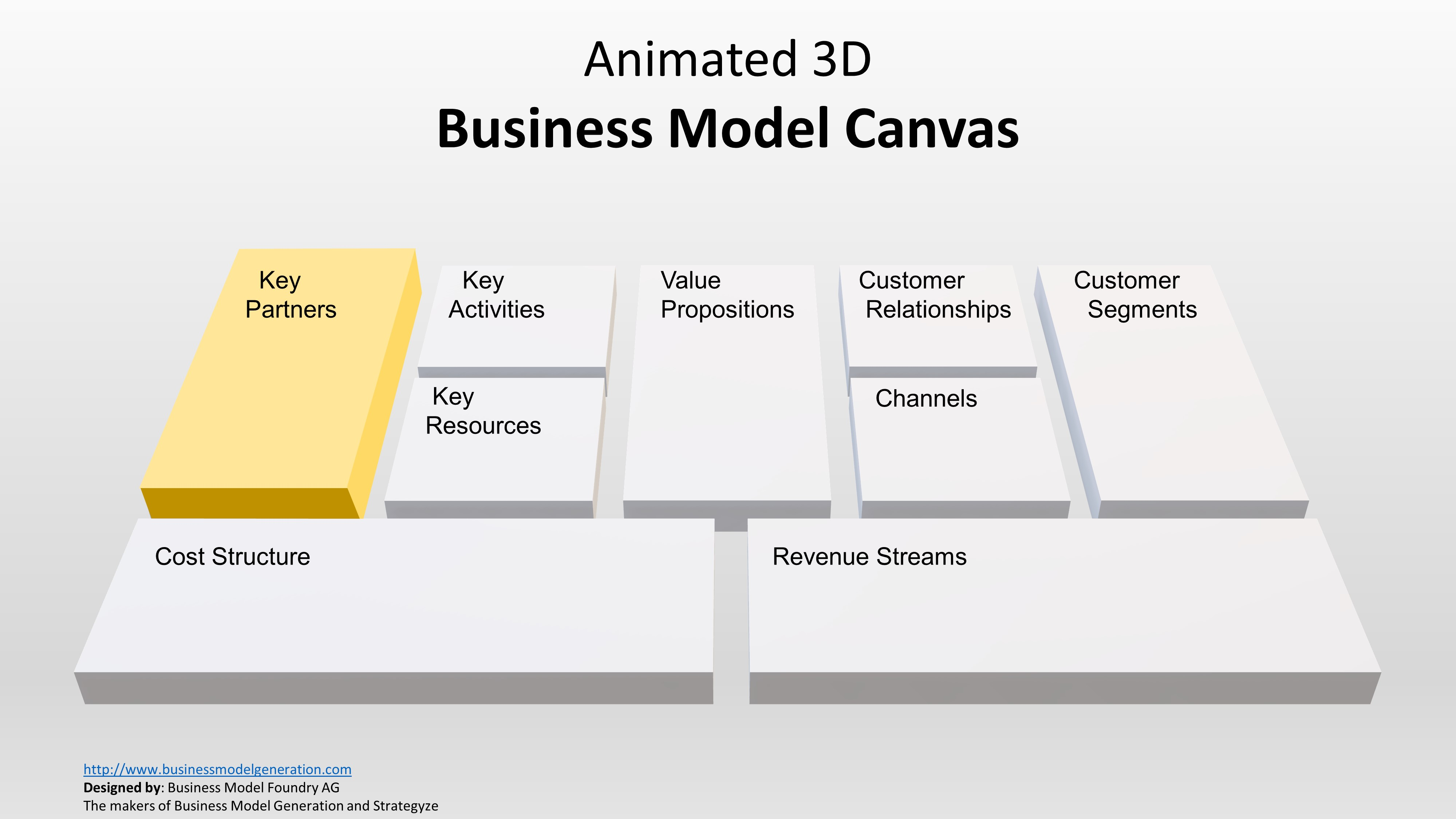 Key Partners Slide Layout with Animations