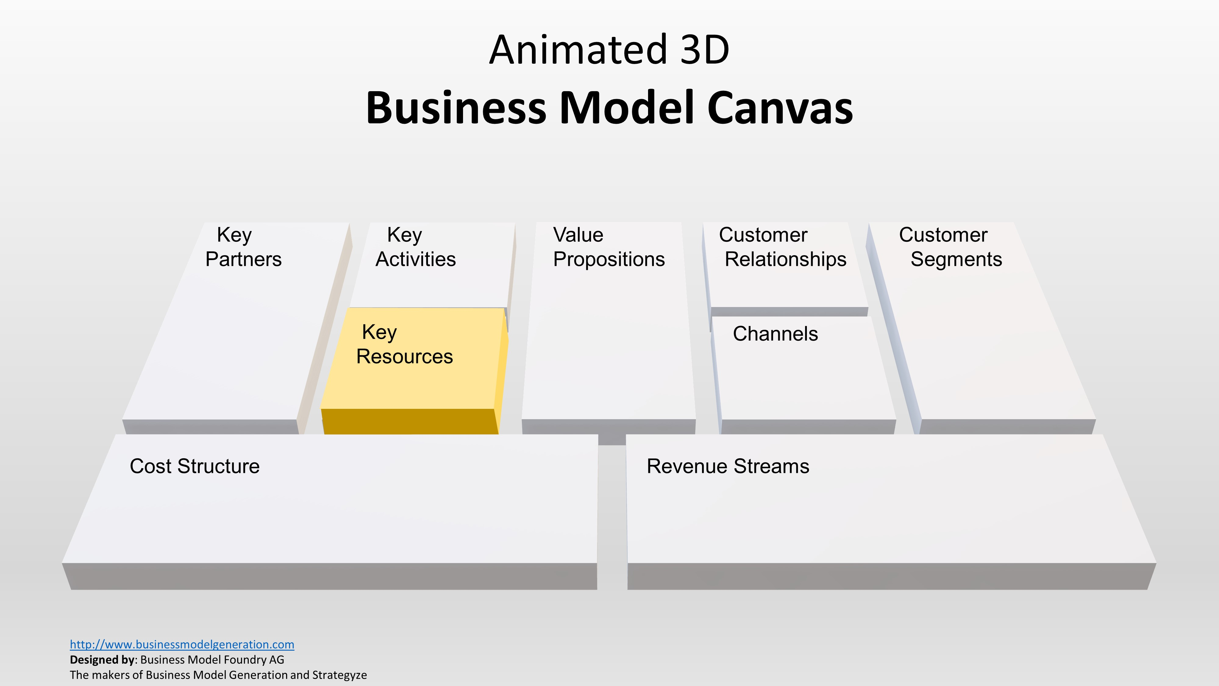 Animated 3D Business Model Canvas Template for PowerPoint