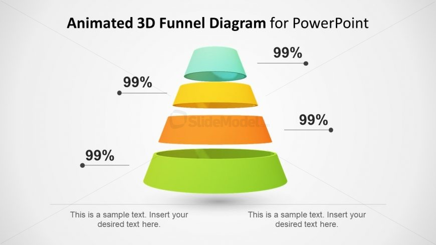 Template of Funnel Diagram