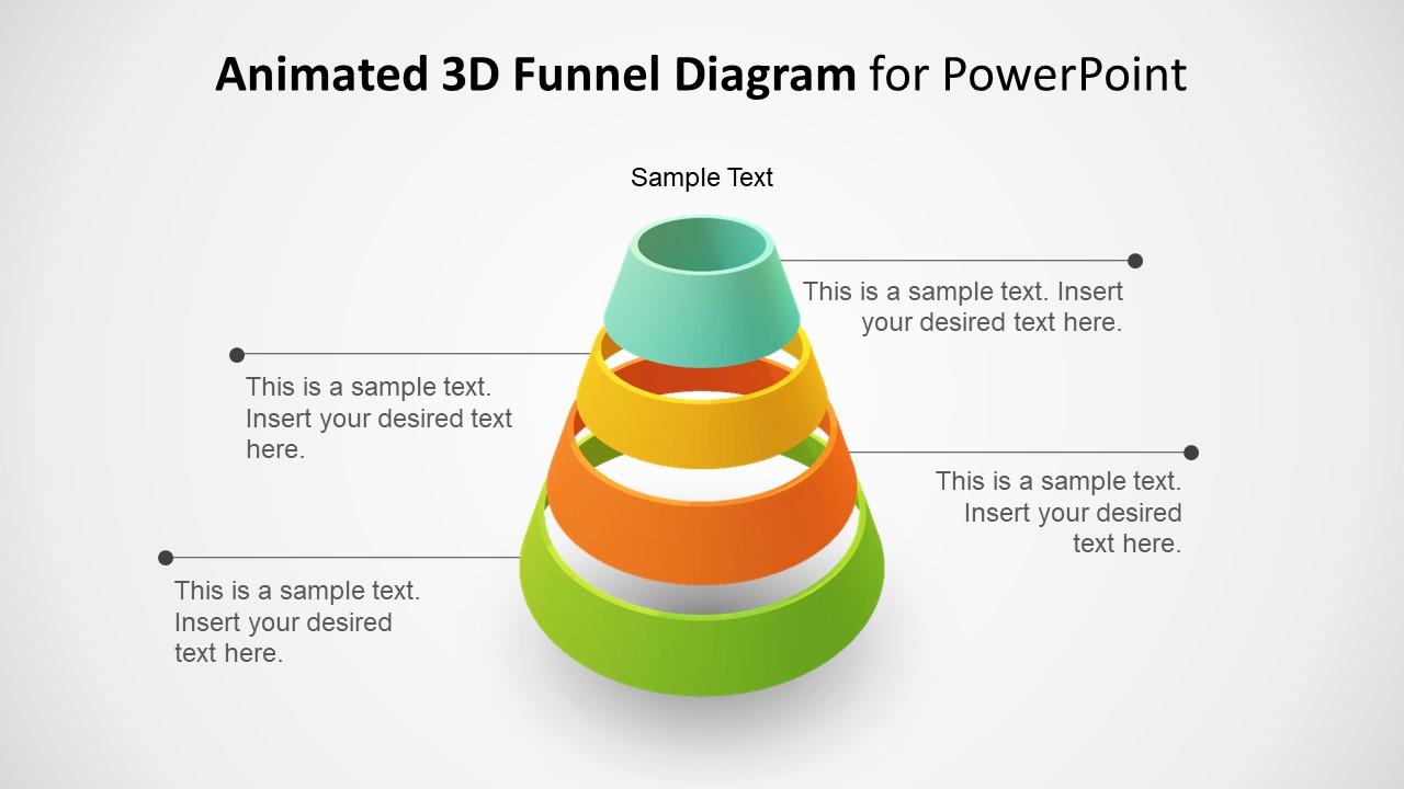 3D Animated Funnel Design