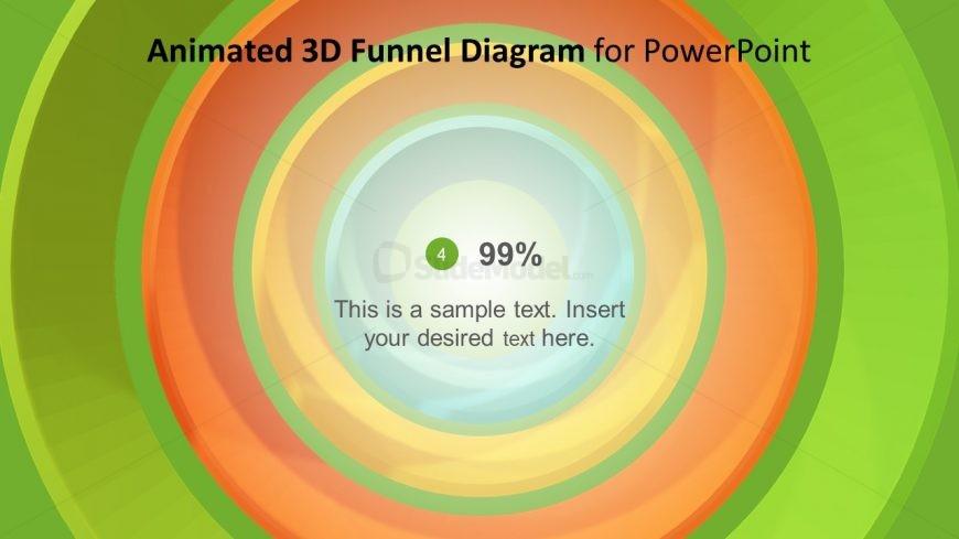 Inside of 3D Funnel Diagram