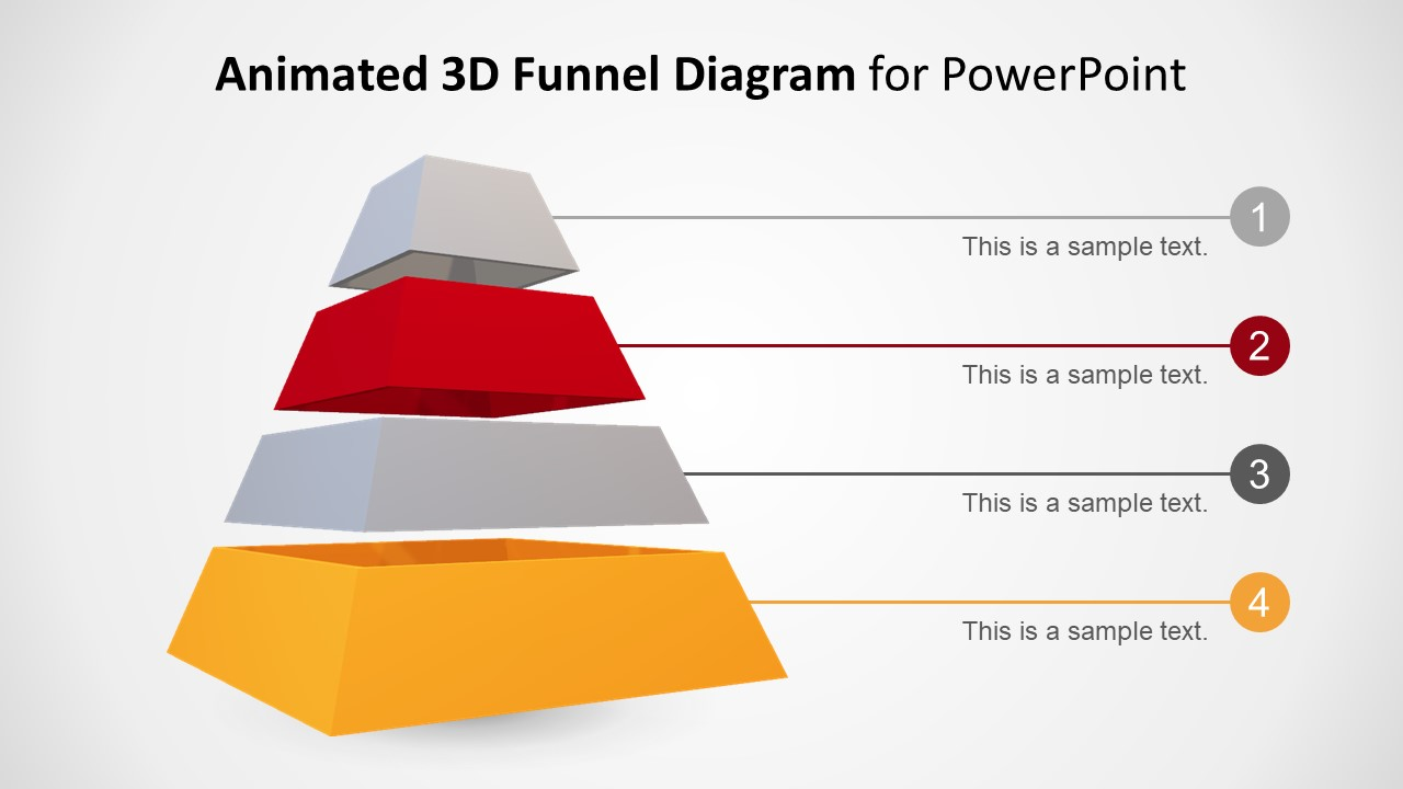 Presentation of Funnel PowerPoint