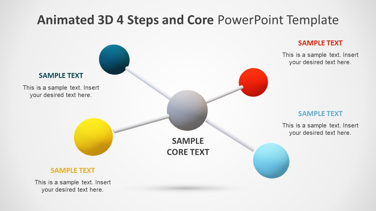 Animations with 3D Model Presentation