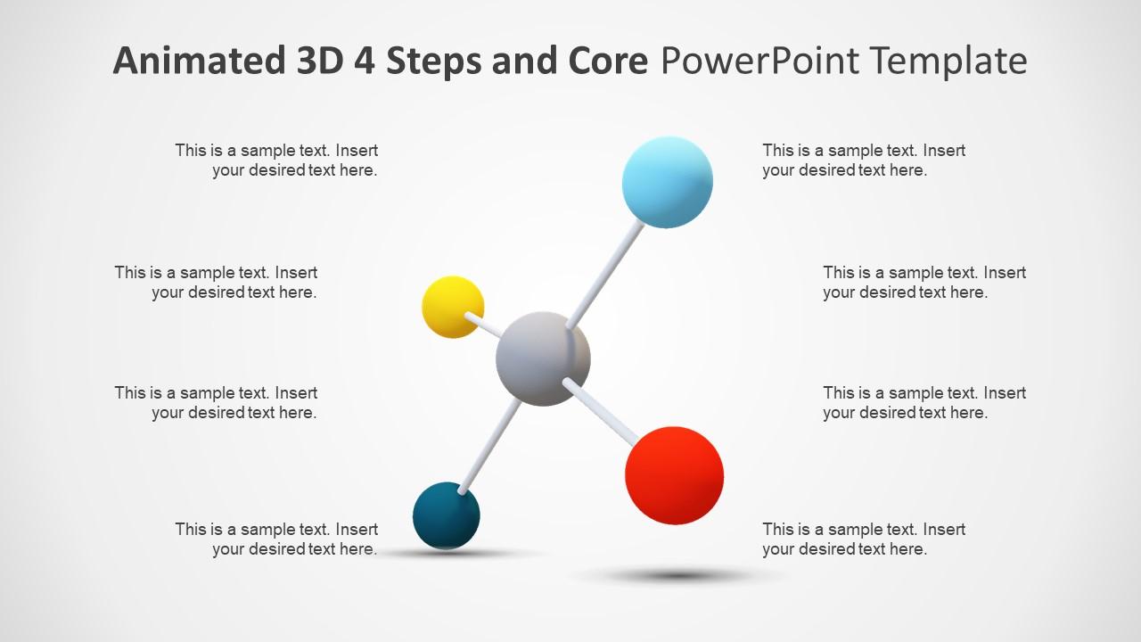 Slide of 3D Animated Diagram