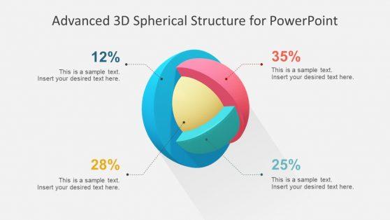 3D animation PowerPoint Templates