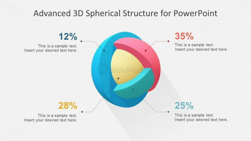 Spherical Segmented Template 4 Step