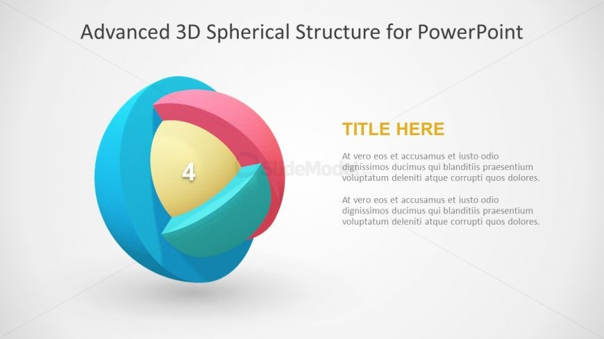 Creative Layout Design of 4 Layer Sphere