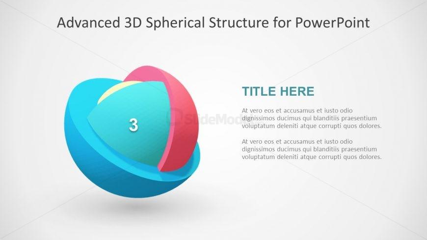 Slide of 3 Layered Spherical Segments