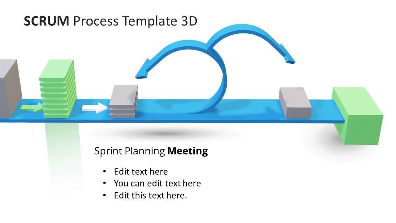 3d Animated Scrum Process Powerpoint Template Slidemodel
