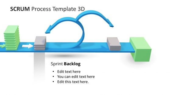 3D Animation for Scrum Presentation