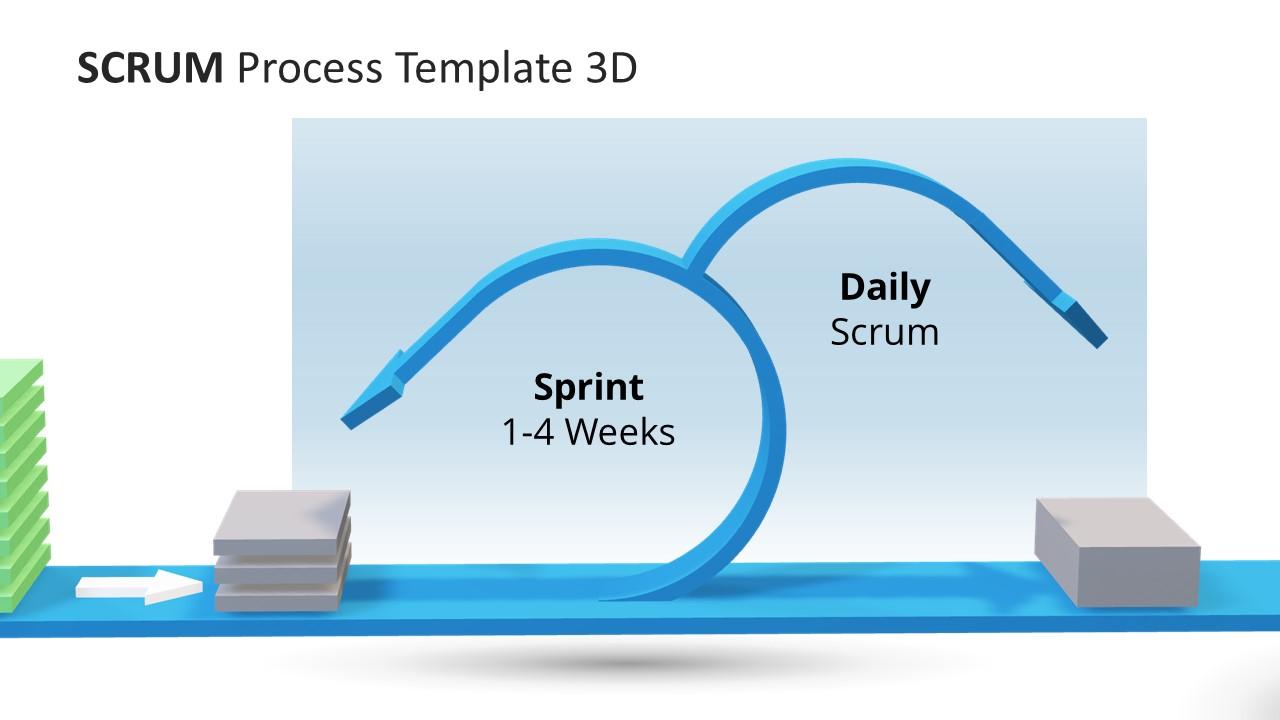 Animation of Sprints Design
