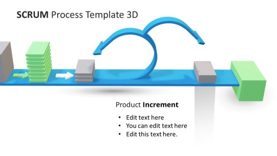 Presentation of Scrum Processes 3D
