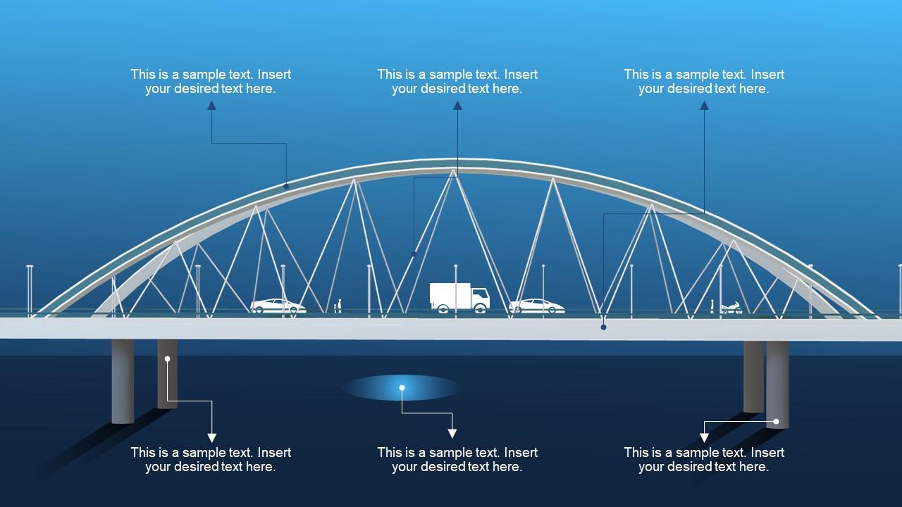 PPT Bridge with Cars Communication Concept