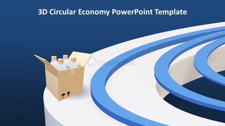 Sustainable Business Model Circular Economy