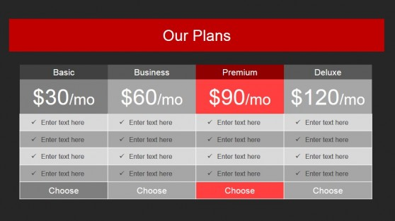 Product Plans Pricing Strategy PowerPoint Slide