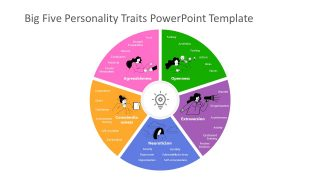 Personality Traits PowerPoint Diagram