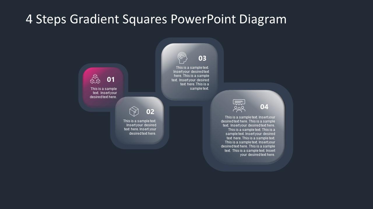 Template of Gradient Squares Diagram