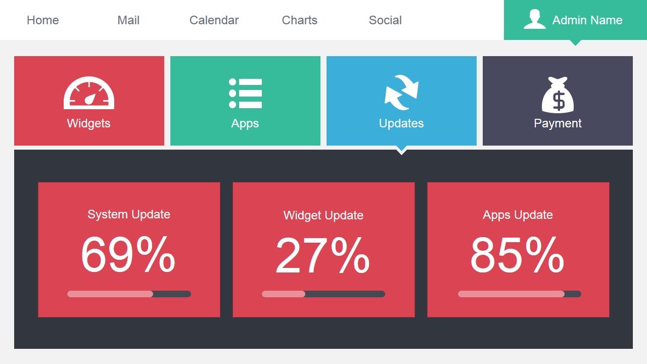 Admin dashboard powerpoint template slidemodel data dashboard updates slide design toneelgroepblik Gallery