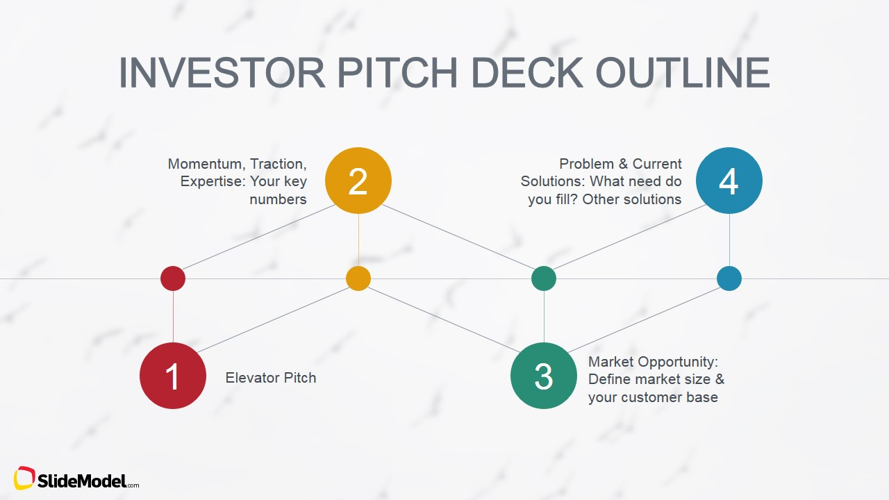 first 4 steps of investors pitch path - slidemodel, Presentation templates