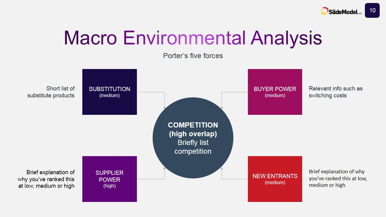 macro environment bakery essays
