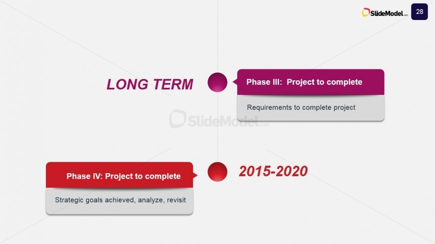 PowerPoint Slide Long Term Implementation Plan for Case Study