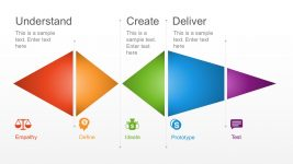 Design Thinking Triangle Diagram PowerPoint
