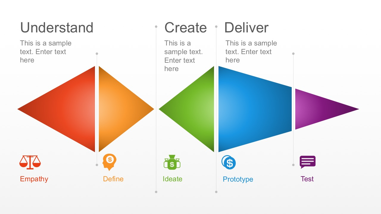 what is a design template in powerpoint - design thinking triangle diagram powerpoint slidemodel