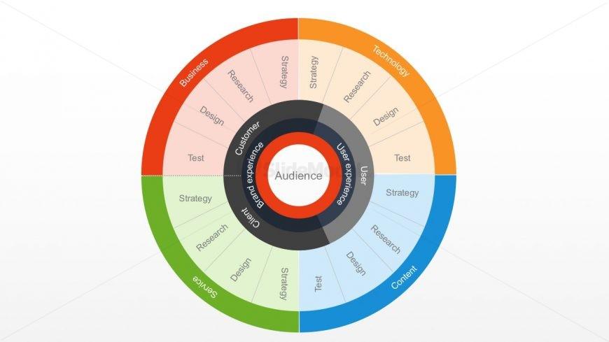 Multilevel Circle Diagram Business Infographics