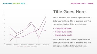 Data Driven Line Chart with Sales Metrics