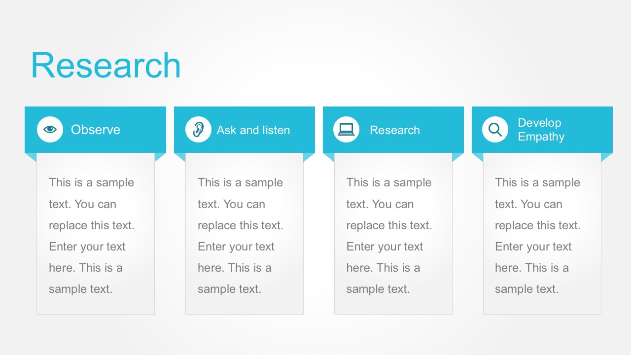 4-Step Research Design Business Process
