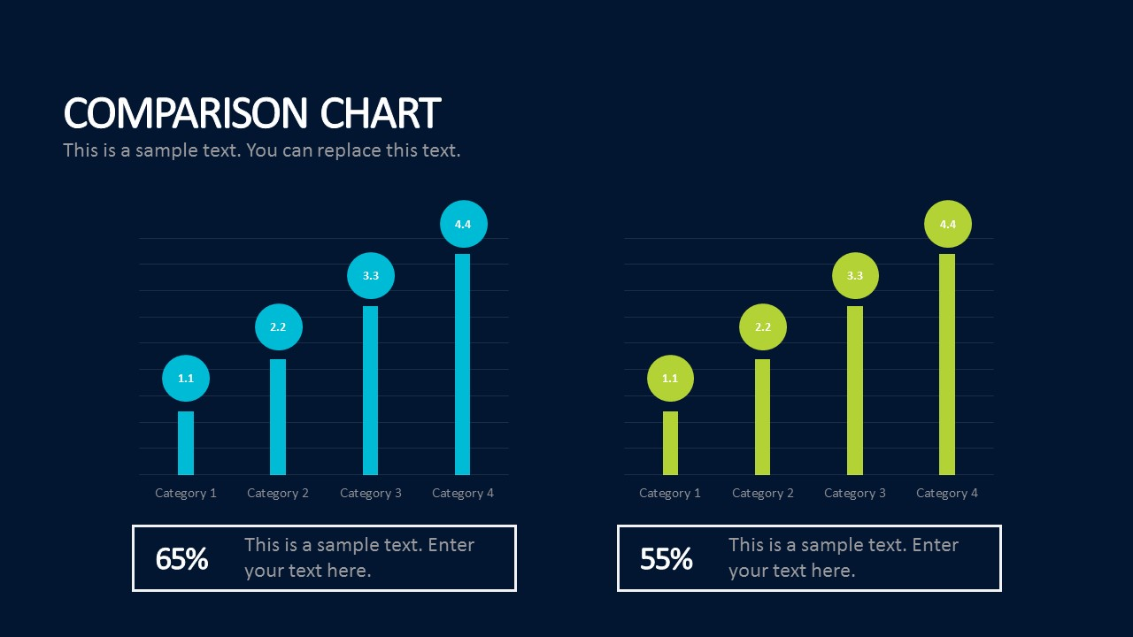 Editable Comparison PowerPoint Chart For Business