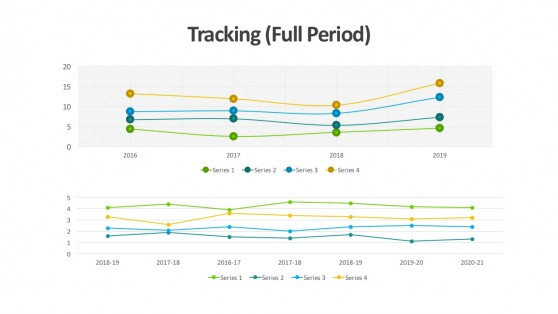 Annual Sales Dashboard Presentation Templates
