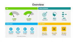 Business Intelligence Dashboard Design For PowerPoint