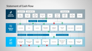 Financial Statement Busines PowerPoint Templates