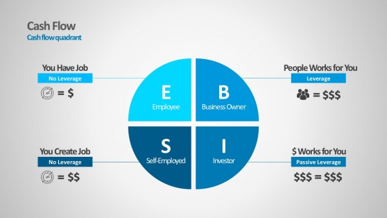 Editable Cash Flow Quadrant PowerPoint Templates