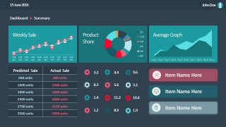PPT Dashboard Data Driven Charts