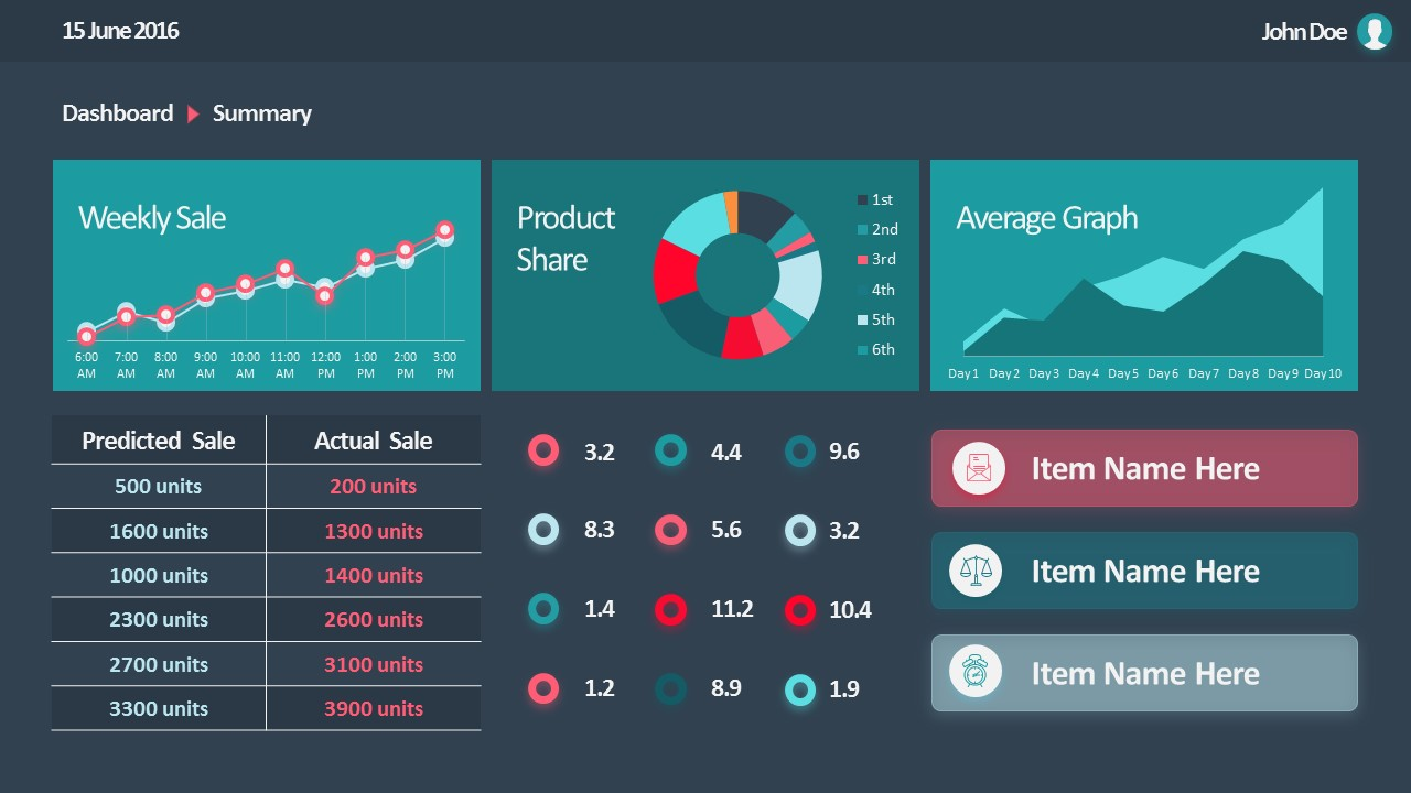Flat Sales Dashboard Powerpoint Templates Slidemodel