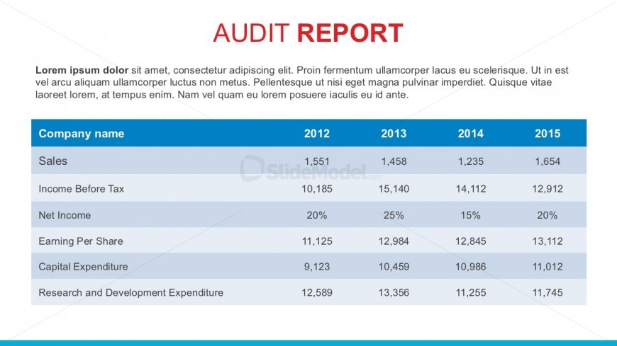 Company Annual Audit Report Powerpoint Template - Slidemodel