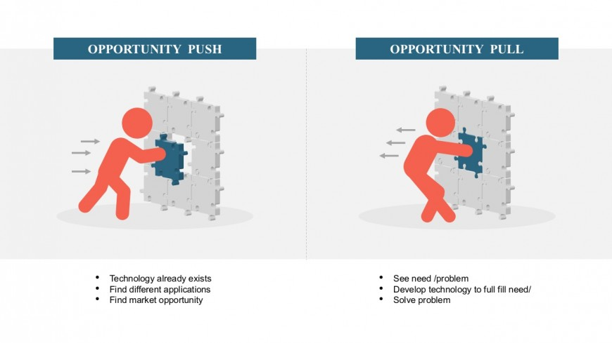 Opportunity And Risk Management PowerPoint Templates