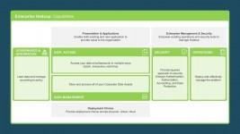 Data Computing System PowerPoint Slides