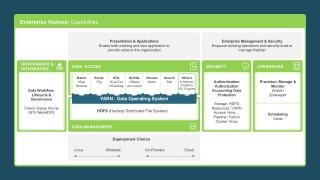 Storage Trends Workflow PowerPoint Presentations