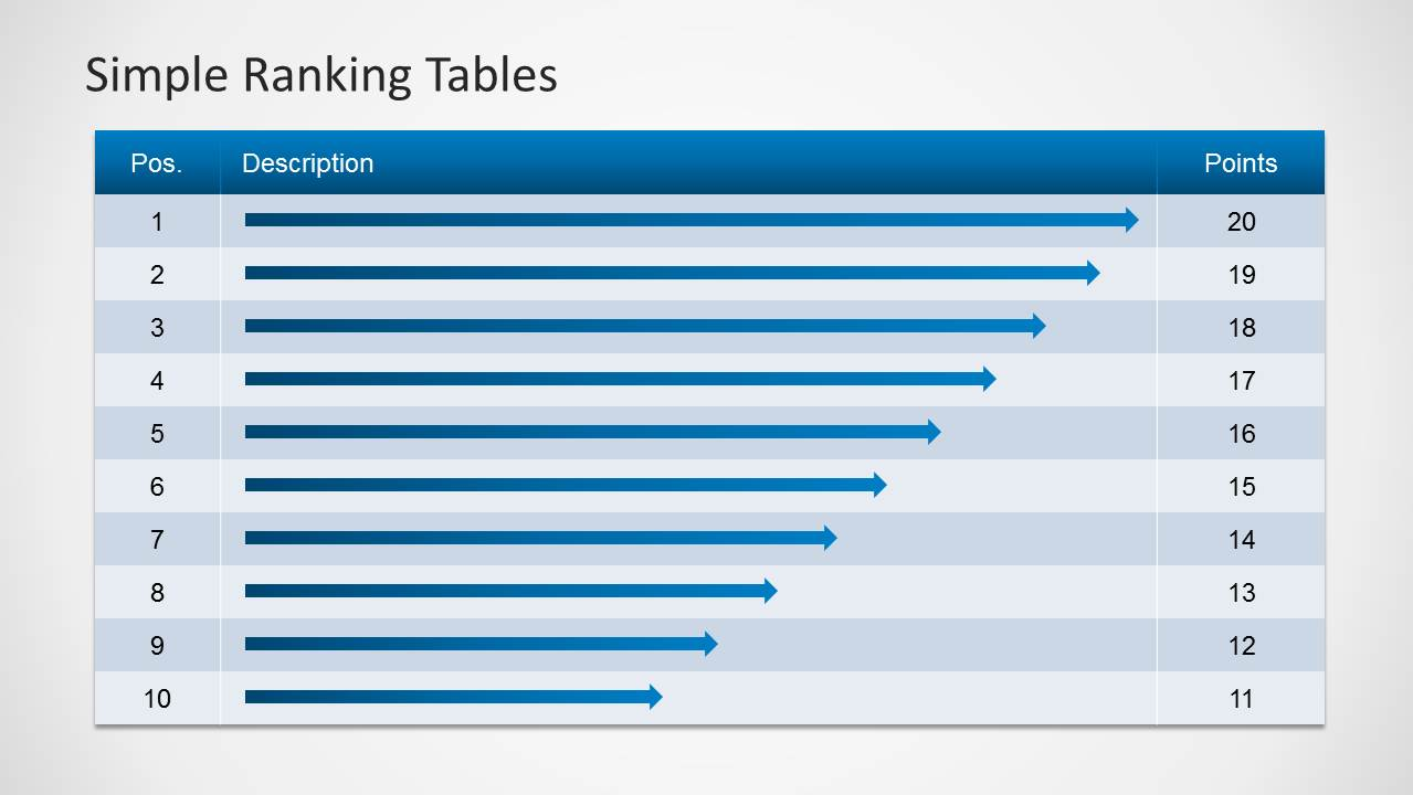 PowerPoint Ranking Table with Flat Progress Arrows