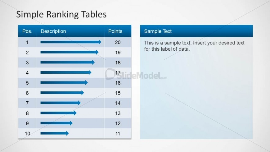PowerPoint Template Ranking Table and Description Textbox