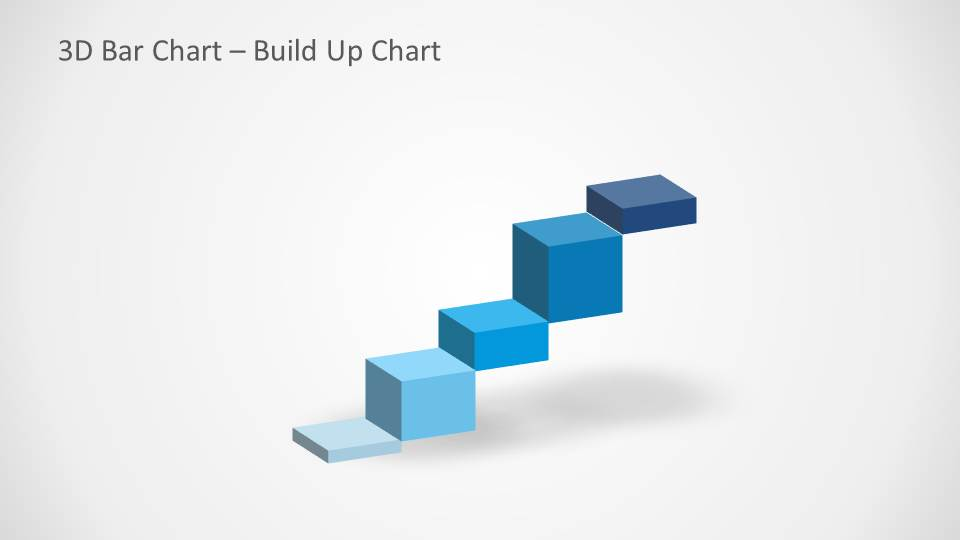 Waterfall chart in 3D for PowerPoint presentations